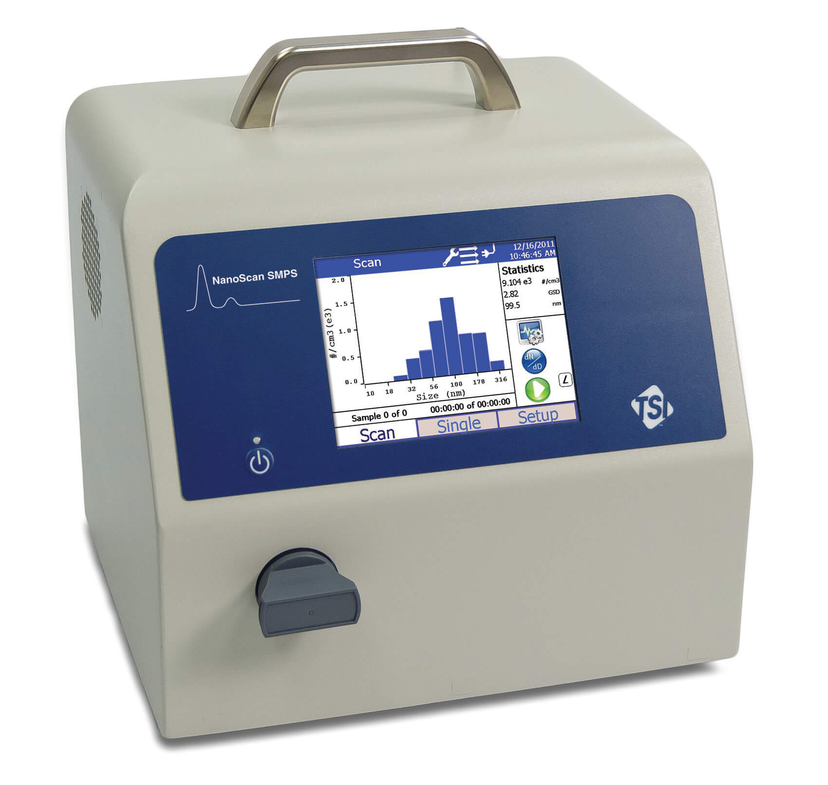 Nanoparticle Sizer 3910